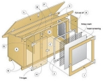 bhg-rabbit-hutch-paln1