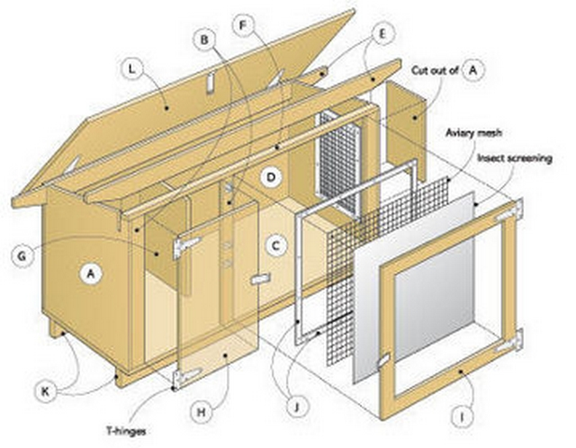 Rabbit hutch woodworking plans for Wooden rabbit hutch plans