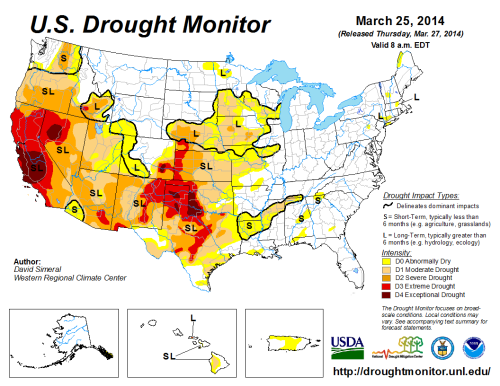 us-drought